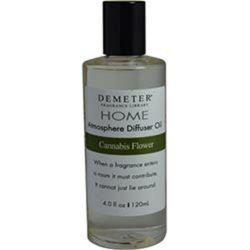 Demeter By Demeter #236857 - Type: Aromatherapy For Unisex